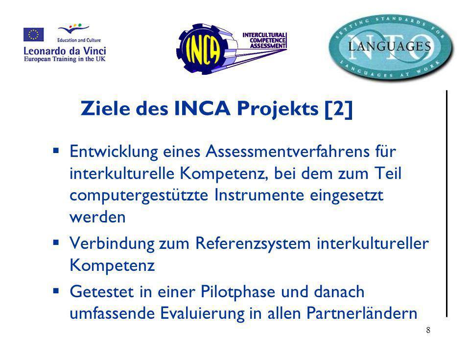 Ziele des INCA Projekts [2]